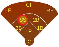 shortstop.png